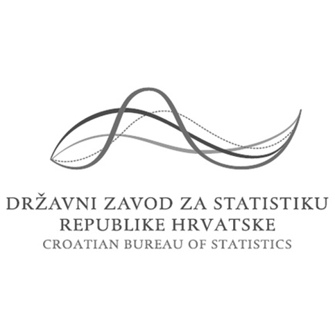 Državni zavod za statistiku RH